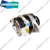 دینام بیل مکانیکی دوسان سولار و دی ایکس Doosan Solar DX